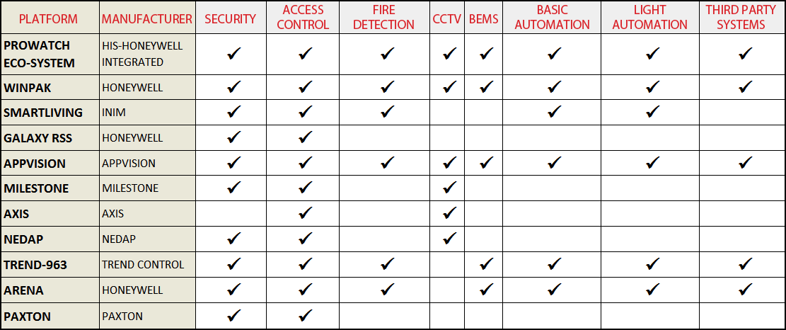 security-systems-consolidation-13-EN