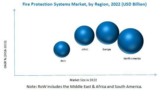 fire-protection-systems-market4